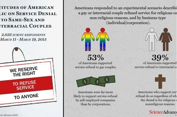 美最高法院讨论是否有权拒绝为同性恋情侣服务