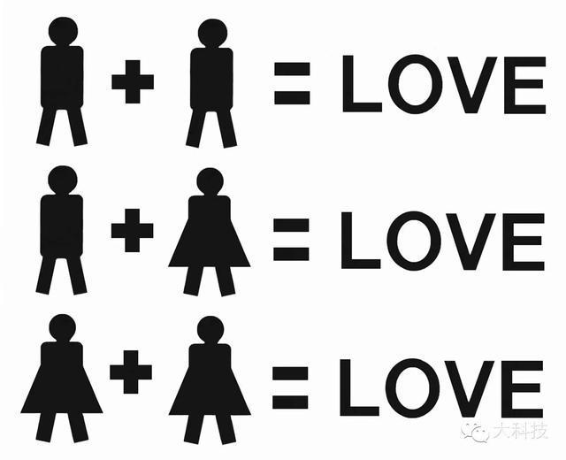 同性吸引力的真相
