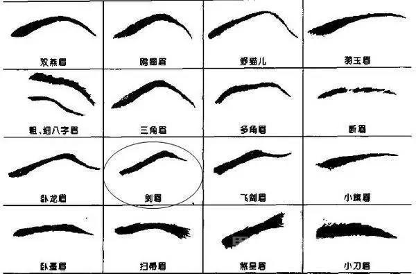 试了7种修眉大法,修过之后觉得可以和吴亦凡比一比