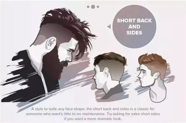 十大最酷帅男士发型排行榜!新年换个新发型~
